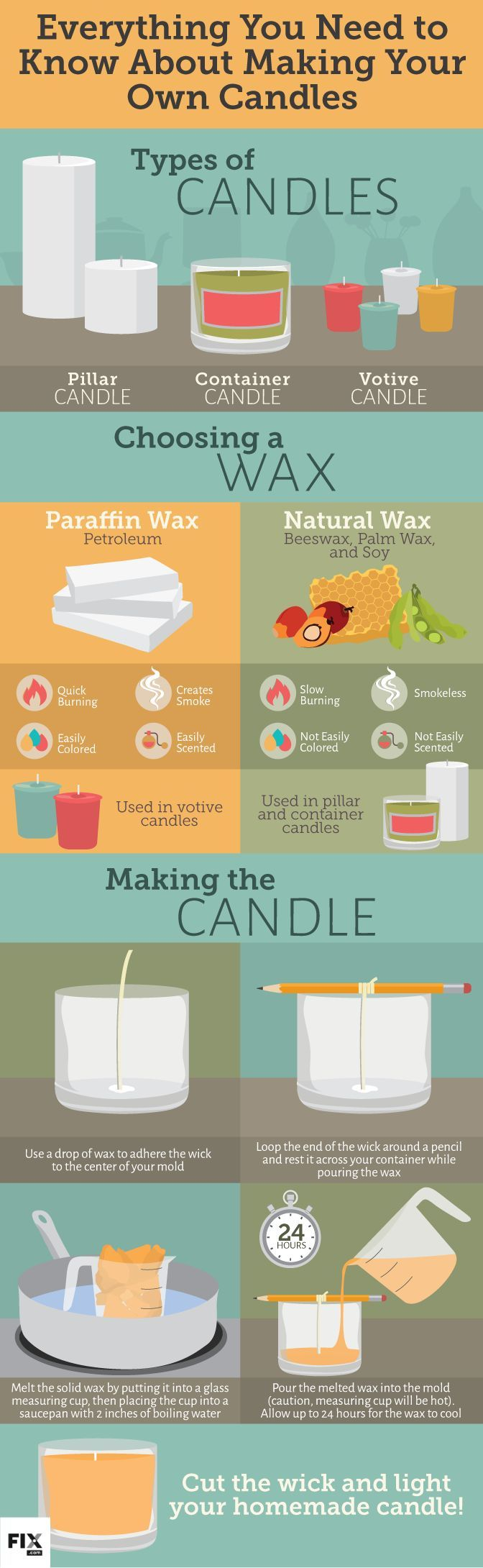 Making your own candles has never been so fun and easy! With so many different color and scent options, learn how you can spruce up your